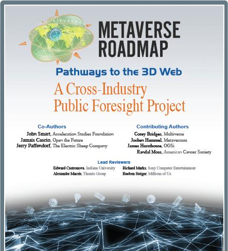 Metaverse Roadmap